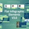 AE模版:信息数据报表MG动画 VideoHive Flat Infographic Elements V3.0