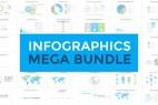AE模板:450种公司企业商务信息图标数据动画元素包 Infographics Mega Bundle