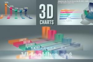 AE模板:三维立体透明信息数据柱状图动画 Smart 3D Charts