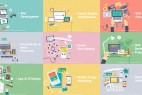 AE模板+Premiere预设:创意扁平化商务办公桌MG动画片头 Creative Process - Flat Design Concepts