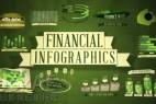 AE模版:金融类信息图表展示动画 Financial Infographics