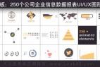 AE模板:250个公司企业信息数据报表UI/UX图形动画元素包
