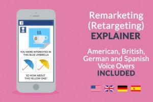 AE模板:互联网购物宣传MG动画展示介绍 Remarketing / Retargeting Explainer