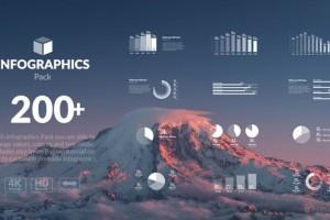 AE模板-200组信息数据图表柱状图饼状图动画