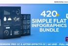 AE模板+PR脚本预设-420+扁平化信息数据图表柱饼状柱状图标动画