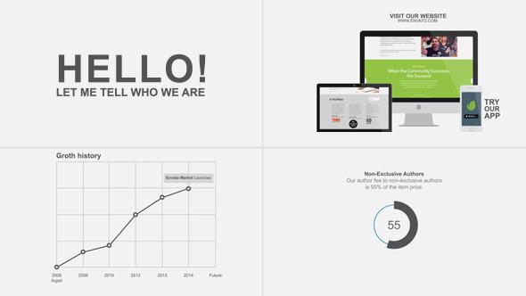 AE模板:公司企业信息内容展示 Short Corporate Presentation
